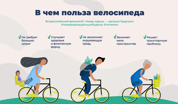 Польза велосипедных прогулок